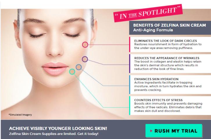 Zelfina Cream - skin tag remover